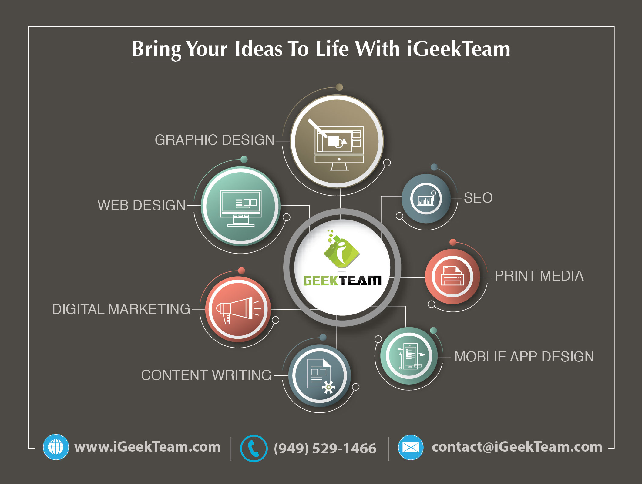 iGeekTeamLLC_Best_GraphicDesignServices_WebDesignServices_ContentWritingServices
